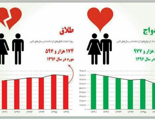 آمار پنج سال اخیر ازدواج و طلاق